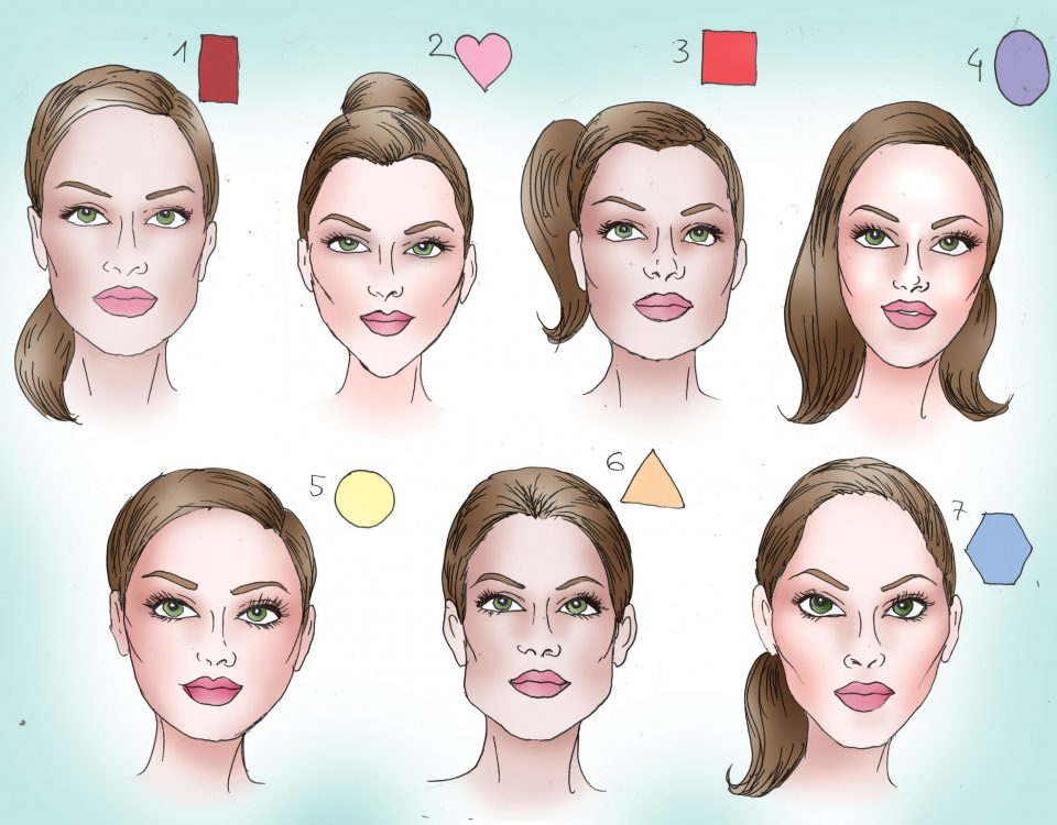 Best Hairstyle According To Face Shape Female